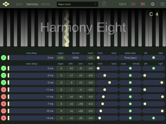 VirSyn Harmony Eight – nowa aplikacja dla iOS