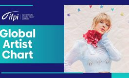 Taylor Swift z tytułem IFPI Global Recording Artist za rok 2019